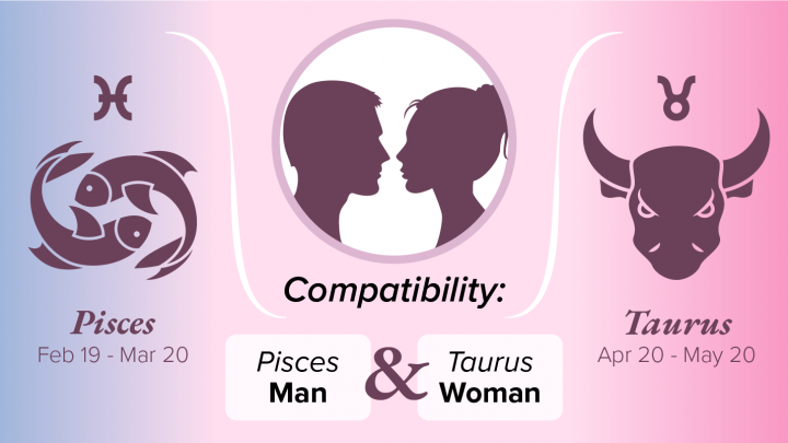 Pisces Man and Taurus Woman Compatibility