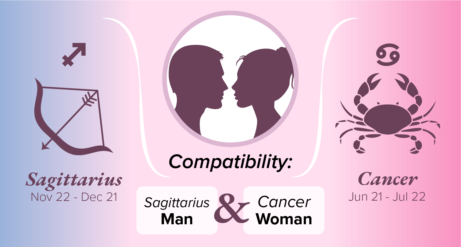 Sagittarius Man and Cancer Woman Compatibility
