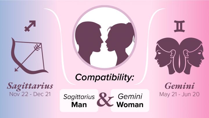 Sagittarius Man and Gemini Woman Compatibility