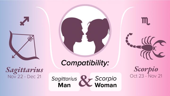 Sagittarius Man and Scorpio Woman Compatibility