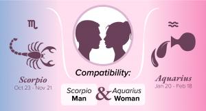 Scorpio Man and Aquarius Woman Compatibility