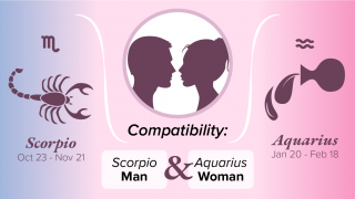 Scorpio Man and Aquarius Woman Compatibility