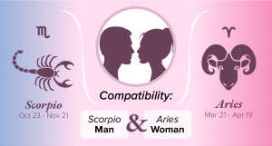 Scorpio Man and Aries Woman Compatibility