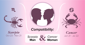 Scorpio Man and Cancer Woman Compatibility