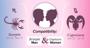 Scorpio Man and Capricorn Woman Compatibility