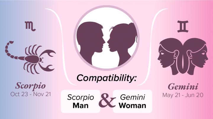 Scorpio Man and Gemini Woman Compatibility