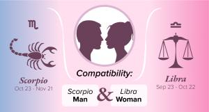 Scorpio Man and Libra Woman Compatibility