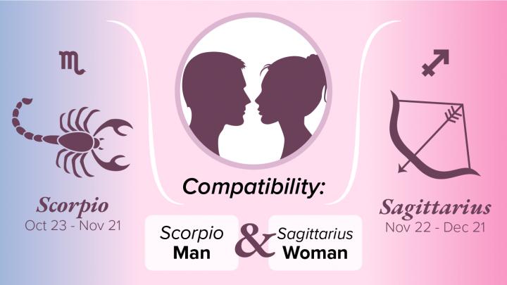 Scorpio Man and Sagittarius Woman Compatibility