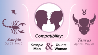 Scorpio Man and Taurus Woman Compatibility