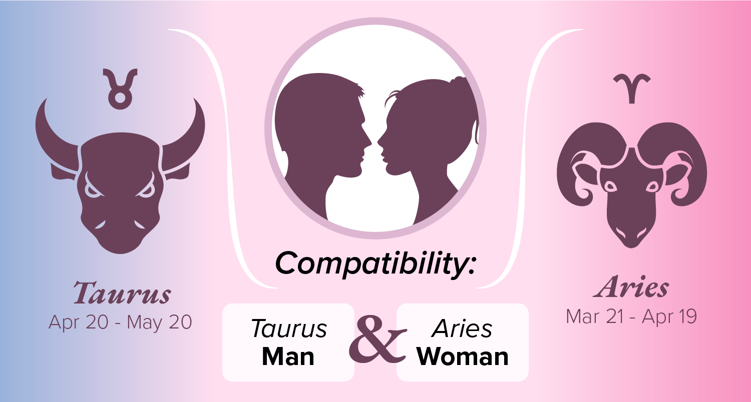 Taurus Man and Aries Woman Compatibility