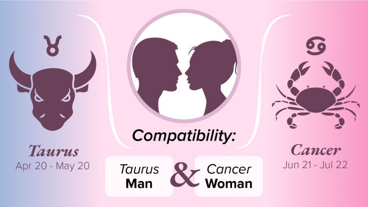 Taurus Man and Cancer Woman Compatibility
