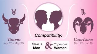 Taurus Man and Capricorn Woman Compatibility