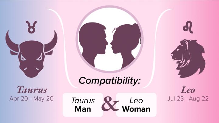 Taurus Man and Leo Woman Compatibility
