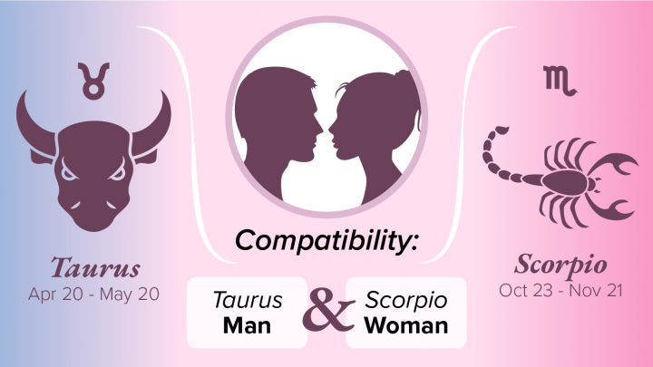 Taurus Man and Scorpio Woman Compatibility