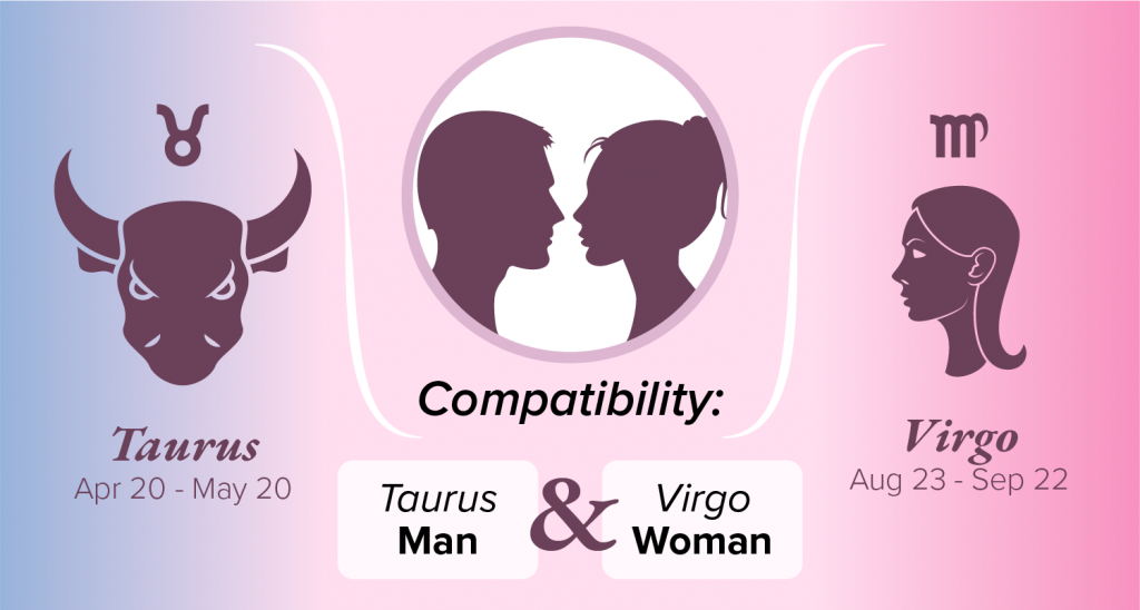 Taurus Man and Virgo Woman Compatibility