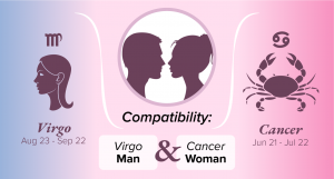 Virgo Man and Cancer Woman Compatibility