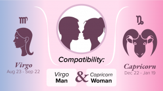 Virgo Man and Capricorn Woman Compatibility