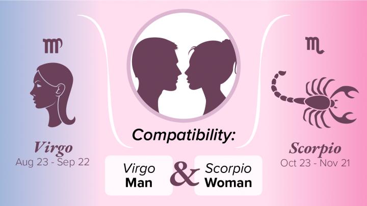 Virgo Man and Scorpio Woman Compatibility