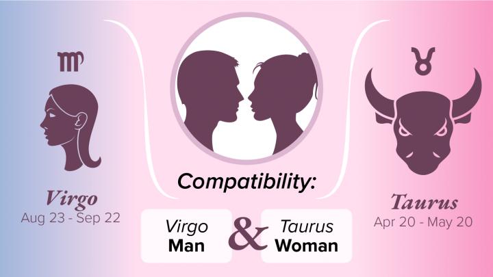 Virgo Man and Taurus Woman Compatibility