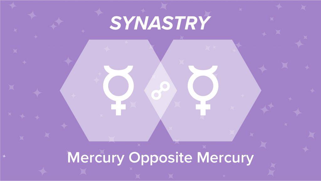 Mercury Opposite Mercury Synastry