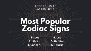The Most Popular Zodiac Signs Ranked according to Astrology