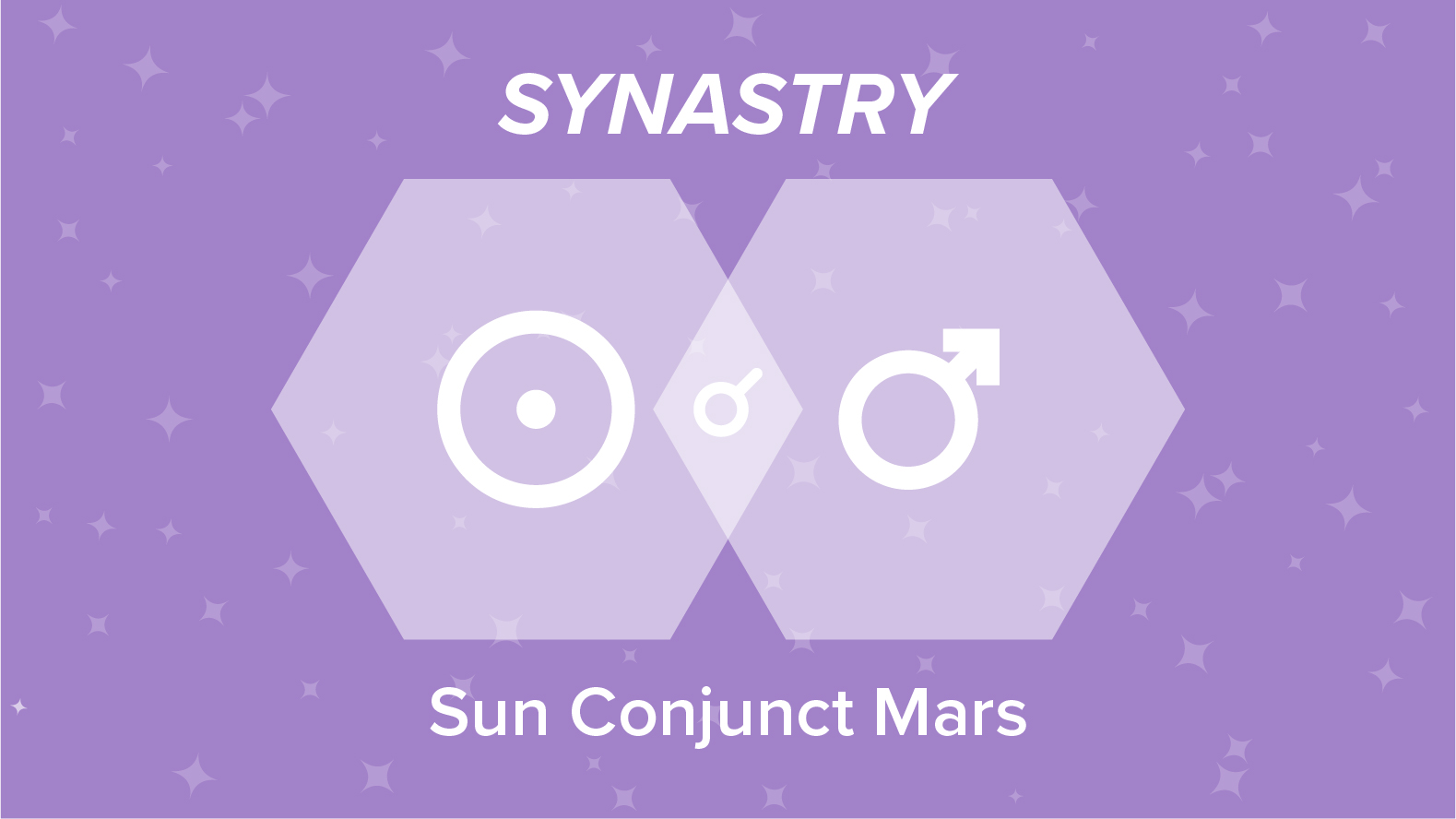 Sun Conjunct Mars Synastry