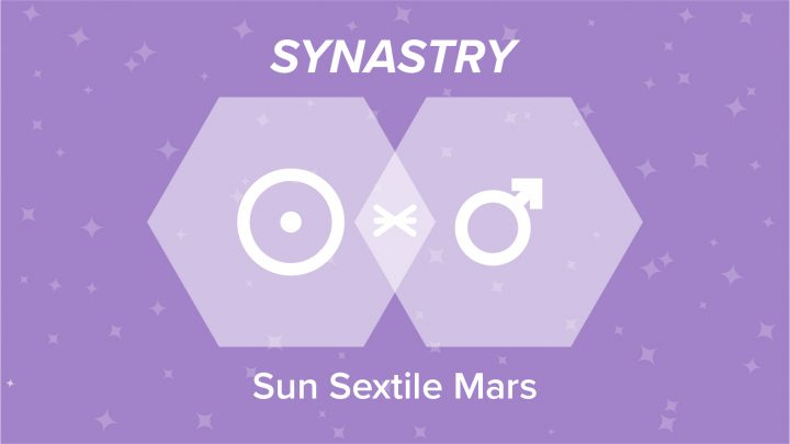 Sun Sextile Mars Synastry
