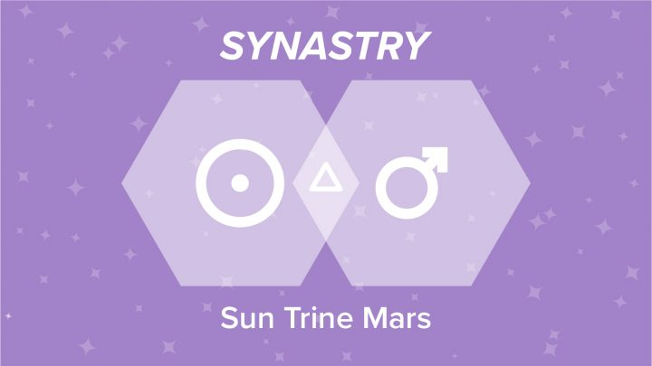 Sun Trine Mars Synastry