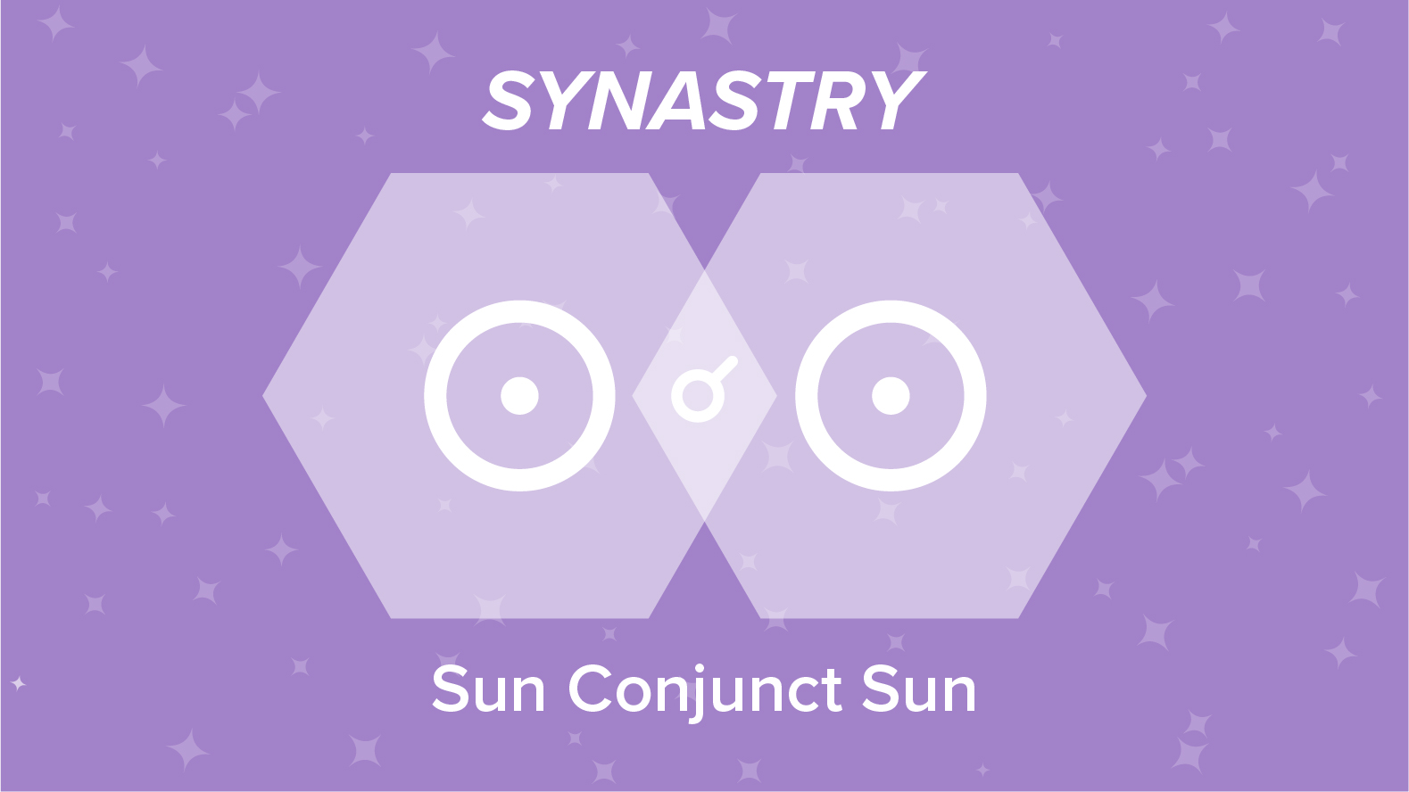 Sun Conjunct Sun Synastry