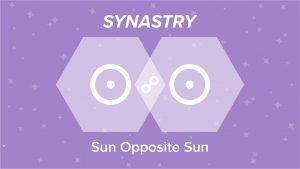 Sun Opposite Sun Synastry