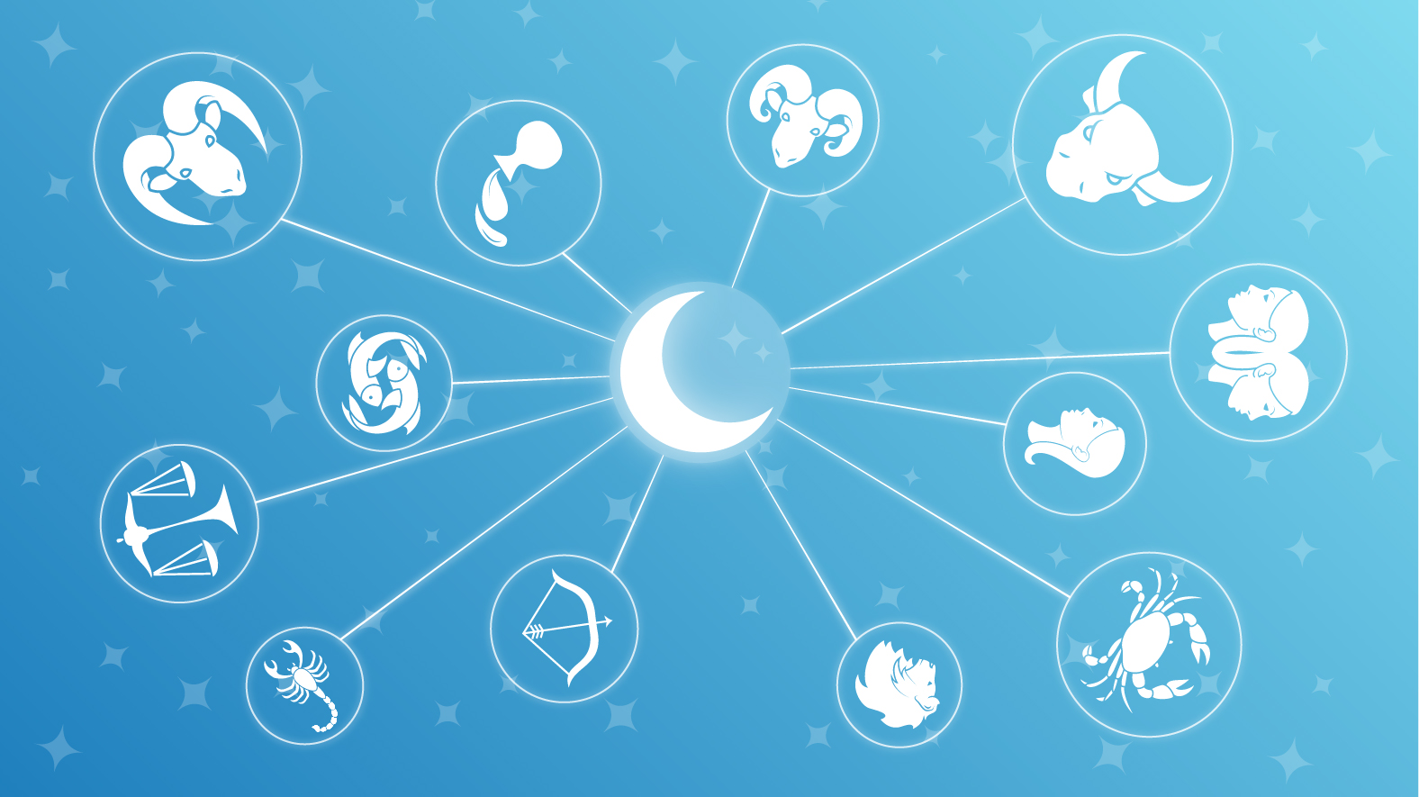Moon Sign Meaning: What It Says About Your Personality