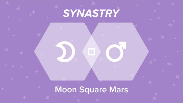 Moon Square Mars Synastry