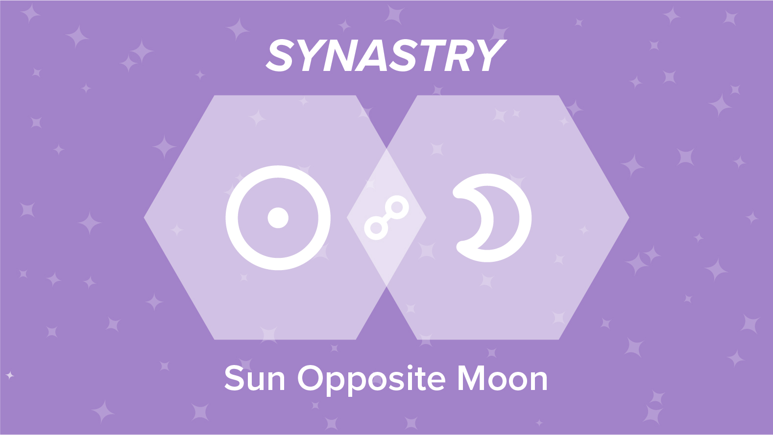 Sun Opposite Moon Synastry: Relationships and Friendships Explained